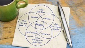 Come dare un senso alla tua vita?